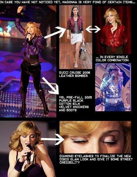 Madonnakok0fashion